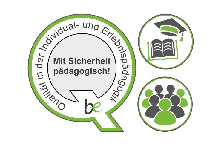 Zertifizierte Erlebnispädagogen betreuen das Programm