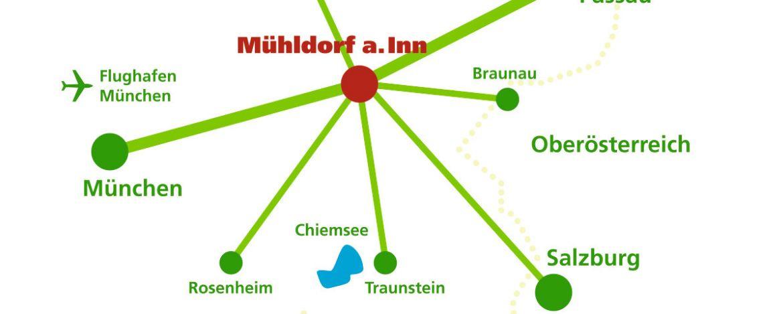 Der Mühldorfer Radlstern