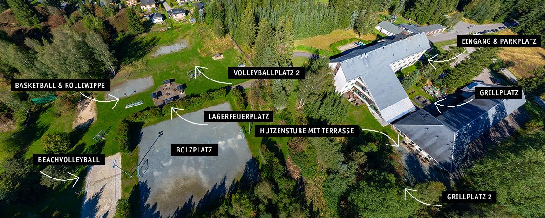 Familienurlaub Hormersdorf